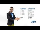Aimglobal marketing Plan By Anthony Gatchalian