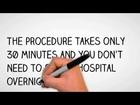 Hymenoplasty Hymen Repair Video